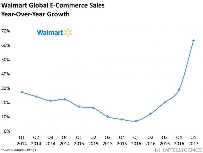Sales Representative Walmart